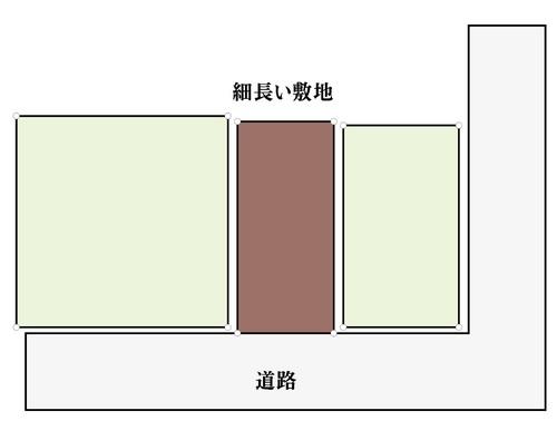 細長い敷地.JPG